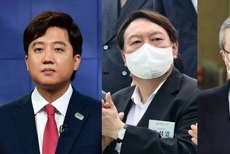 이준석-윤석열-김종인 복잡미묘한 삼각함수